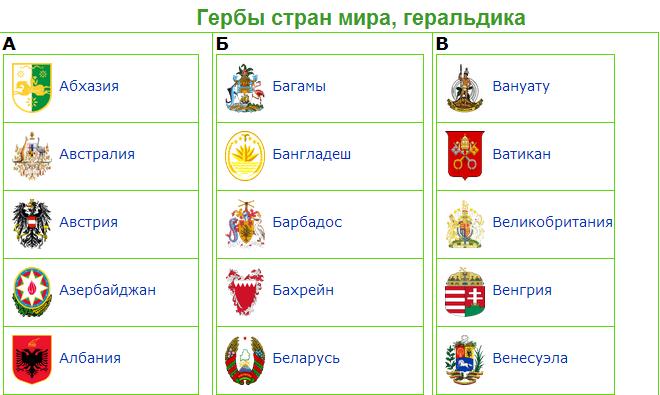 гербы стран фото и названия квартиру подай объявление